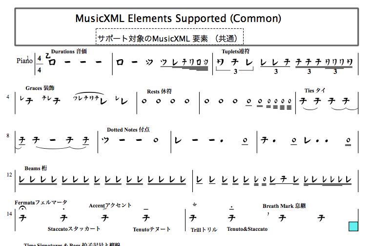 MusicXMLShakuScore1