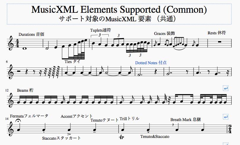MusicXMLmusescore1